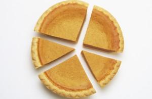 Pie Chart, pumpkin pie